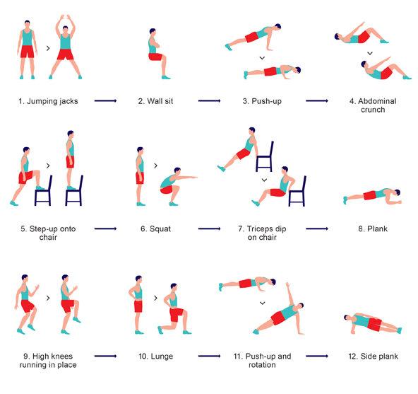 7min workout